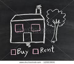 rent_buy